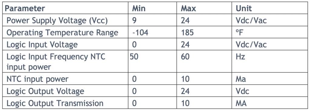 R4-L1 board charatecteristics