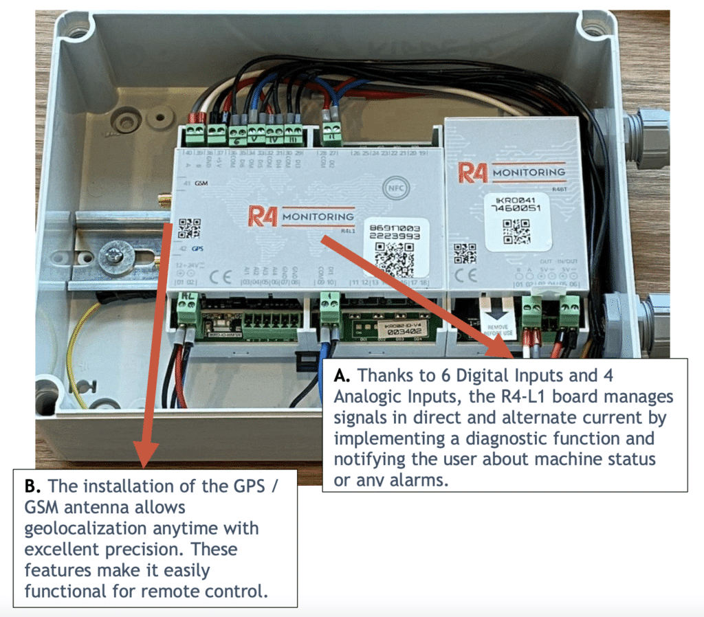R4-L1 monitoring system for compactors