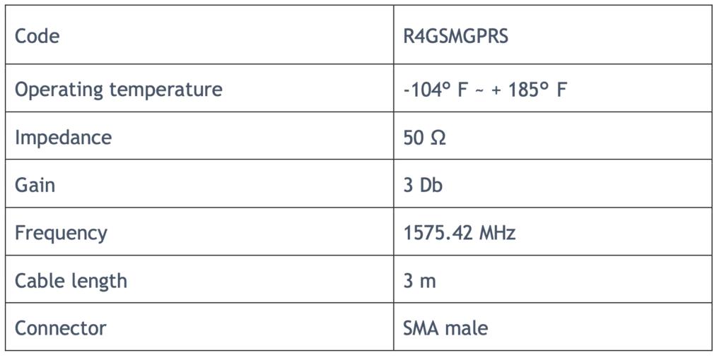 R4-L1 antenna specs