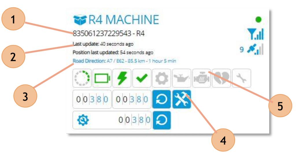 R4M device list